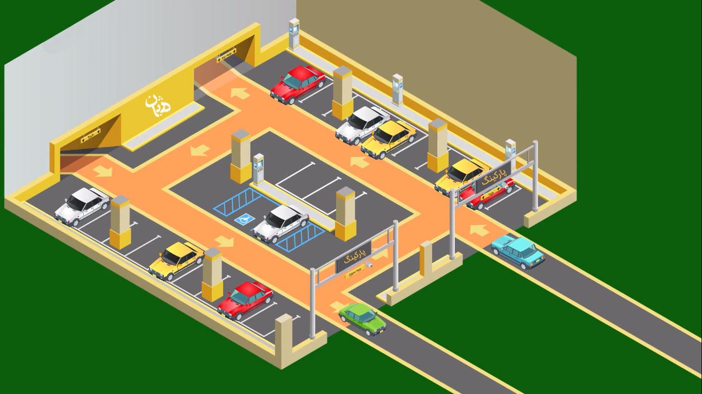 اهمیت کنترل تردد در سازمان ها چیست؟